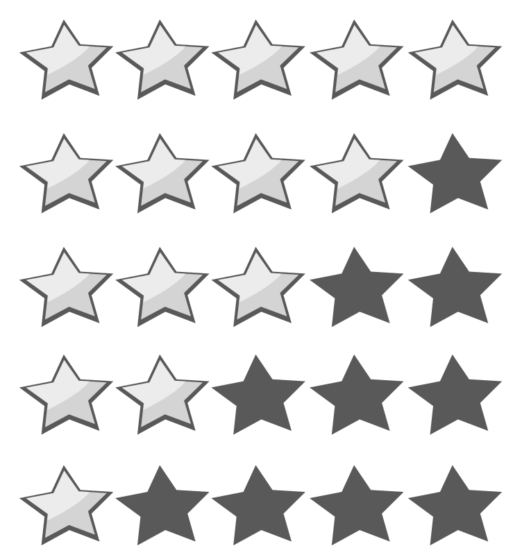 5-Star-rating-system-PCAR-01-800px.png